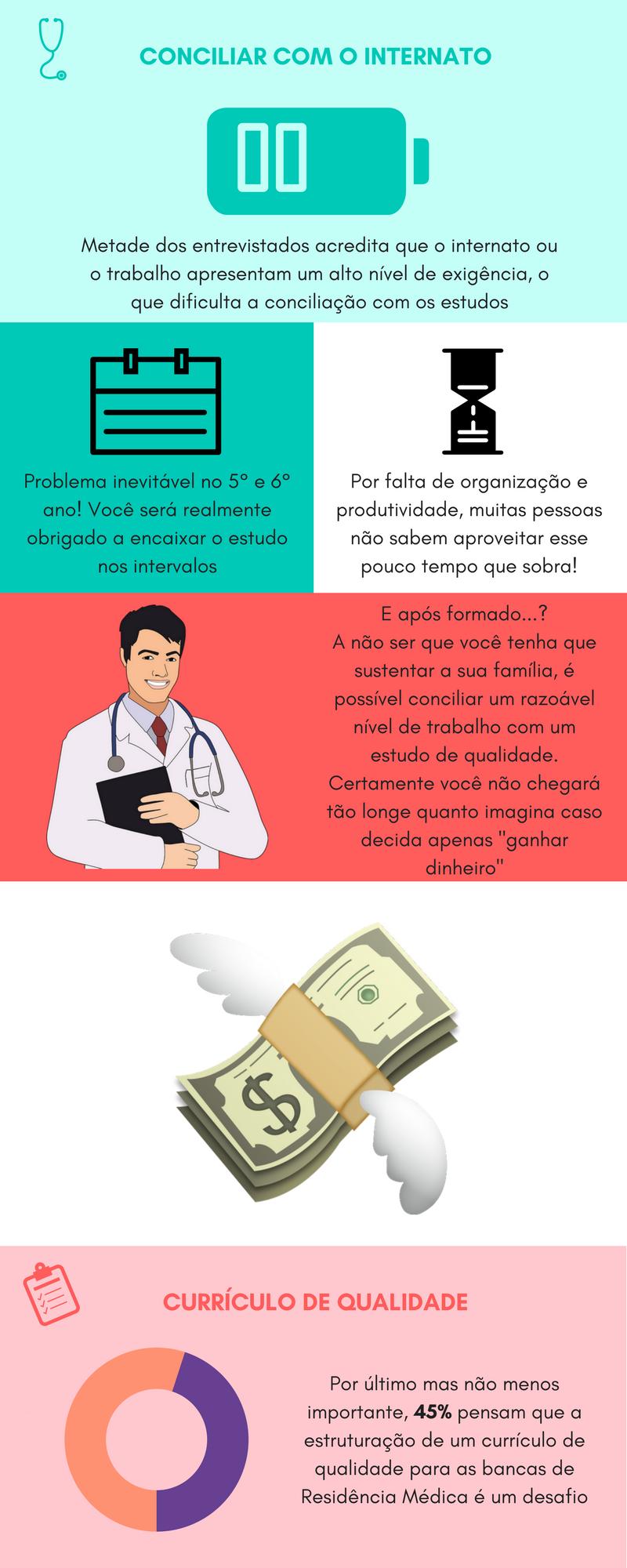 dificuldades residência médica 4