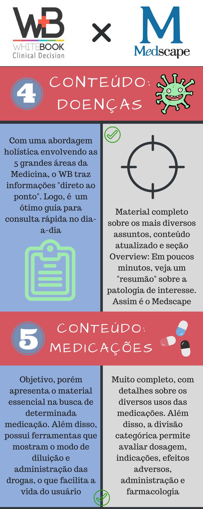Whitebook x Medscape 3: qual dos apps plantão médicos usar